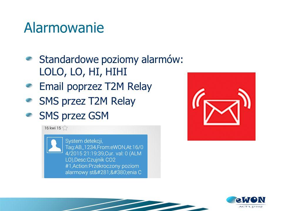 Alarmowanie Standardowe poziomy alarmów: LOLO, LO, HI, HIHI Email poprzez T2M Relay SMS przez T2M Relay SMS przez GSM