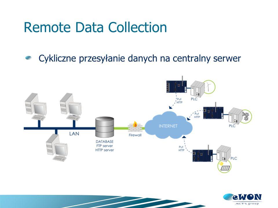 Remote Data Collection Cykliczne przesyłanie danych na centralny serwer
