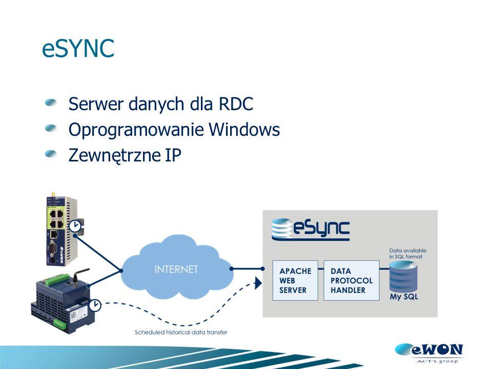 eSYNC Serwer danych dla RDC Oprogramowanie Windows Zewnętrzne IP