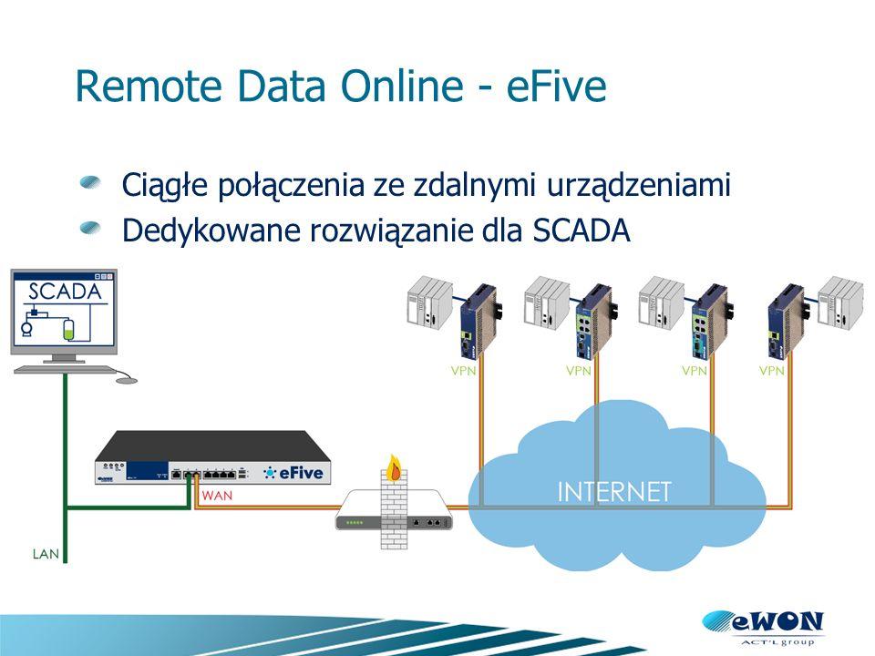 Remote Data Online - eFive Ciągłe połączenia ze zdalnymi urządzeniami Dedykowane rozwiązanie dla SCADA