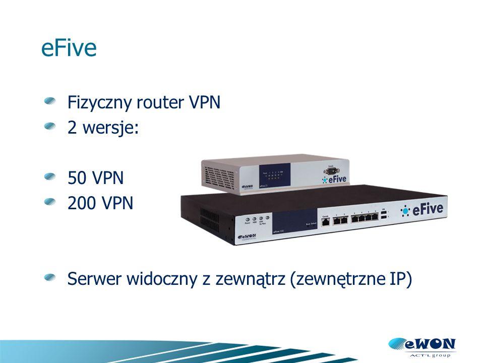 eFive Fizyczny router VPN 2 wersje: 50 VPN 200 VPN Serwer widoczny z zewnątrz (zewnętrzne IP)