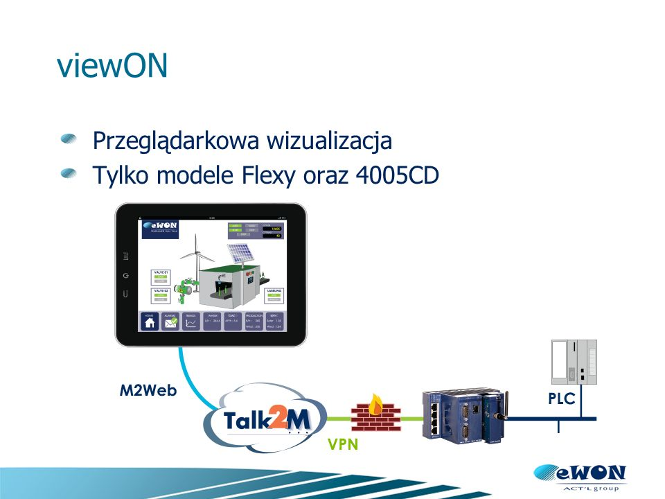 viewON Przeglądarkowa wizualizacja Tylko modele Flexy oraz 4005CD