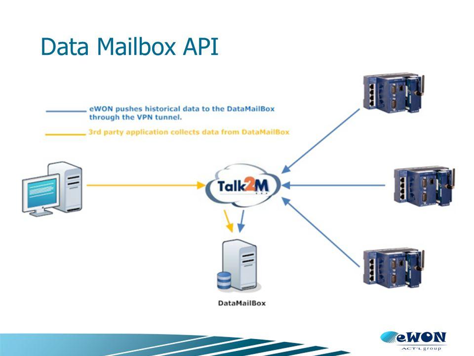 Data Mailbox API