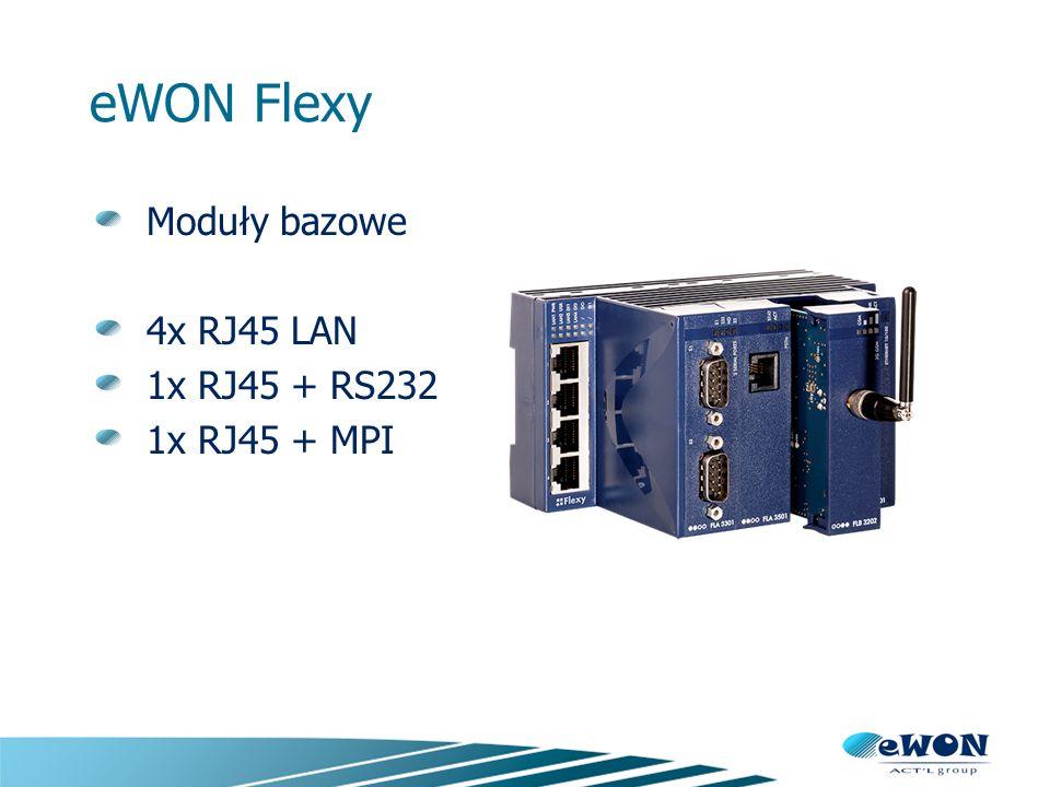 eWON Flexy Moduły bazowe 4x RJ45 LAN 1x RJ45 + RS232 1x RJ45 + MPI