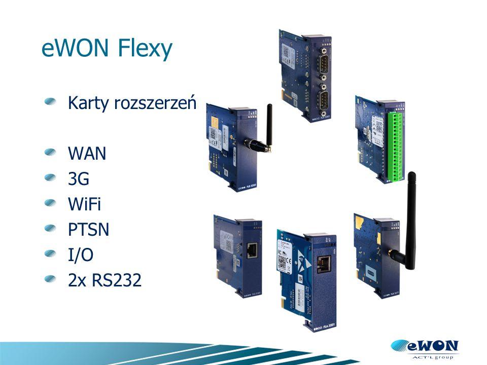 eWON Flexy Karty rozszerzeń WAN 3G WiFi PTSN I/O 2x RS232