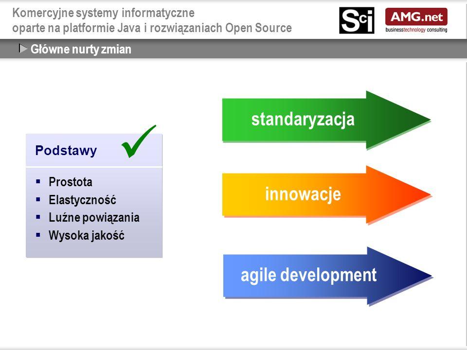 Komercyjne systemy informatyczne oparte na platformie Java i rozwiązaniach Open Source Główne nurty zmian Podstawy  Prostota  Elastyczność  Luźne powiązania  Wysoka jakość Podstawy  Prostota  Elastyczność  Luźne powiązania  Wysoka jakość standaryzacja innowacje agile development