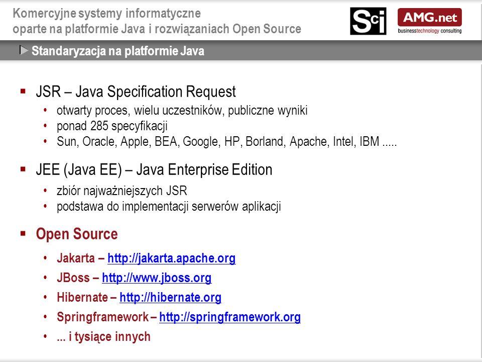 Komercyjne systemy informatyczne oparte na platformie Java i rozwiązaniach Open Source  JSR – Java Specification Request otwarty proces, wielu uczestników, publiczne wyniki ponad 285 specyfikacji Sun, Oracle, Apple, BEA, Google, HP, Borland, Apache, Intel, IBM.....