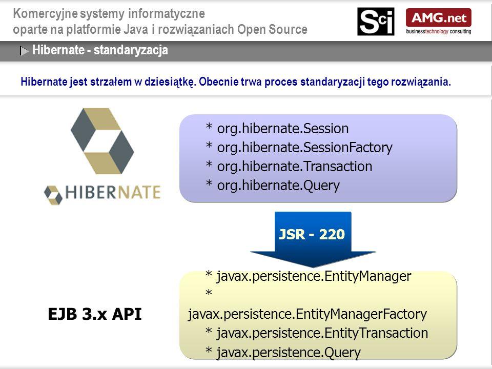 Komercyjne systemy informatyczne oparte na platformie Java i rozwiązaniach Open Source Hibernate - standaryzacja JSR - 220 * javax.persistence.EntityManager * javax.persistence.EntityManagerFactory * javax.persistence.EntityTransaction * javax.persistence.Query * javax.persistence.EntityManager * javax.persistence.EntityManagerFactory * javax.persistence.EntityTransaction * javax.persistence.Query EJB 3.x API * org.hibernate.Session * org.hibernate.SessionFactory * org.hibernate.Transaction * org.hibernate.Query * org.hibernate.Session * org.hibernate.SessionFactory * org.hibernate.Transaction * org.hibernate.Query Hibernate jest strzałem w dziesiątkę.