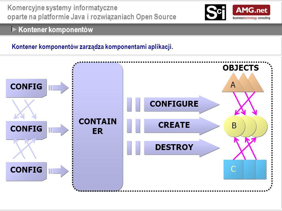Komercyjne systemy informatyczne oparte na platformie Java i rozwiązaniach Open Source OBJECTS B B A A C C CONFIG DESTROY CONFIG CREATE CONFIGURE CONTAIN ER Kontener komponentów Kontener komponentów zarządza komponentami aplikacji.