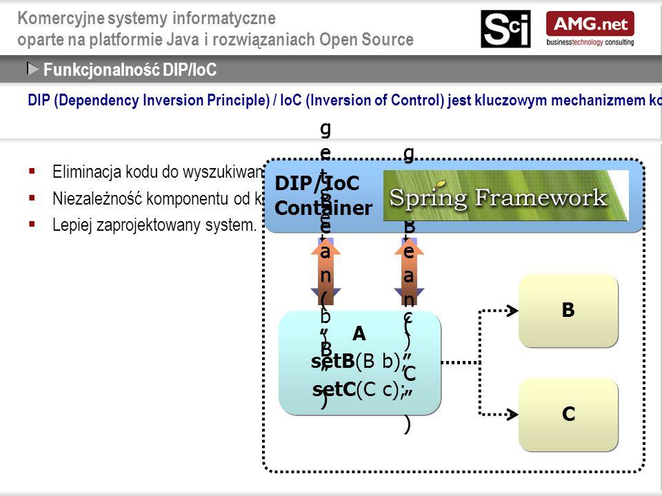 Komercyjne systemy informatyczne oparte na platformie Java i rozwiązaniach Open Source A A A setB(B b); setC(C c); A setB(B b); setC(C c); Funkcjonalność DIP/IoC  Eliminacja kodu do wyszukiwania innych komponentów  Niezależność komponentu od kontenera  Lepiej zaprojektowany system.
