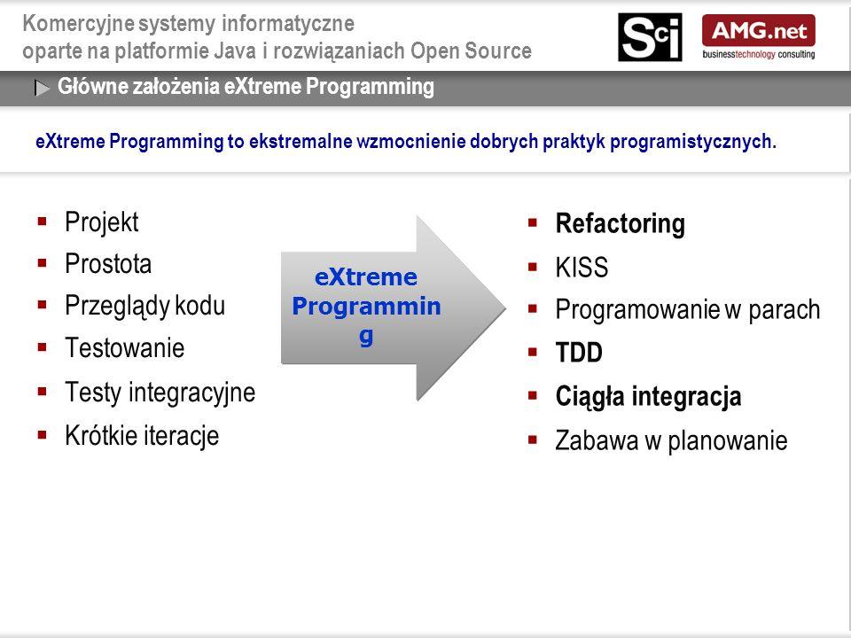 Komercyjne systemy informatyczne oparte na platformie Java i rozwiązaniach Open Source Główne założenia eXtreme Programming  Projekt  Prostota  Przeglądy kodu  Testowanie  Testy integracyjne  Krótkie iteracje  Refactoring  KISS  Programowanie w parach  TDD  Ciągła integracja  Zabawa w planowanie eXtreme Programmin g eXtreme Programmin g eXtreme Programming to ekstremalne wzmocnienie dobrych praktyk programistycznych.