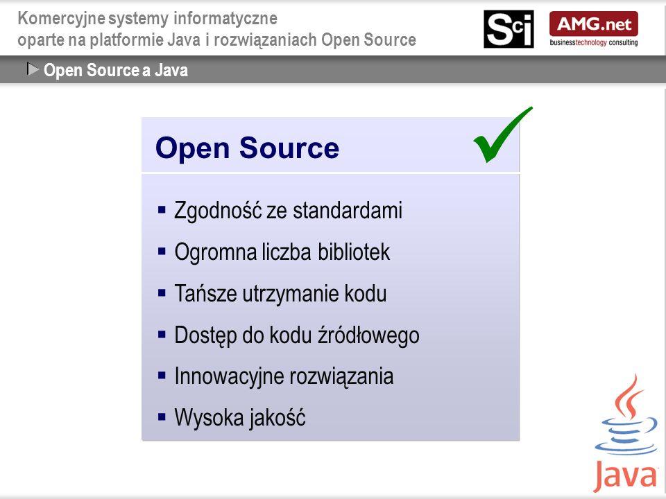 Komercyjne systemy informatyczne oparte na platformie Java i rozwiązaniach Open Source Open Source a Java Open Source  Zgodność ze standardami  Ogromna liczba bibliotek  Tańsze utrzymanie kodu  Dostęp do kodu źródłowego  Innowacyjne rozwiązania  Wysoka jakość Open Source  Zgodność ze standardami  Ogromna liczba bibliotek  Tańsze utrzymanie kodu  Dostęp do kodu źródłowego  Innowacyjne rozwiązania  Wysoka jakość