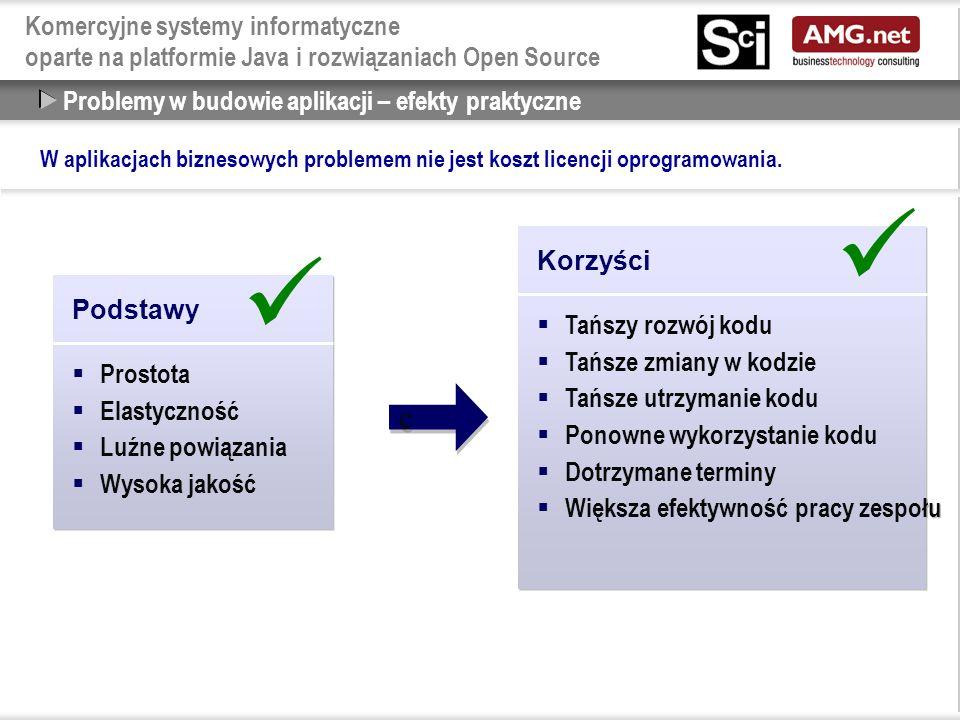 Komercyjne systemy informatyczne oparte na platformie Java i rozwiązaniach Open Source Problemy w budowie aplikacji – efekty praktyczne Podstawy  Prostota  Elastyczność  Luźne powiązania  Wysoka jakość Podstawy  Prostota  Elastyczność  Luźne powiązania  Wysoka jakość Korzyści  Tańszy rozwój kodu  Tańsze zmiany w kodzie  Tańsze utrzymanie kodu  Ponowne wykorzystanie kodu  Dotrzymane terminy  Większa efektywność pracy zespołu Korzyści  Tańszy rozwój kodu  Tańsze zmiany w kodzie  Tańsze utrzymanie kodu  Ponowne wykorzystanie kodu  Dotrzymane terminy  Większa efektywność pracy zespołu c c W aplikacjach biznesowych problemem nie jest koszt licencji oprogramowania.