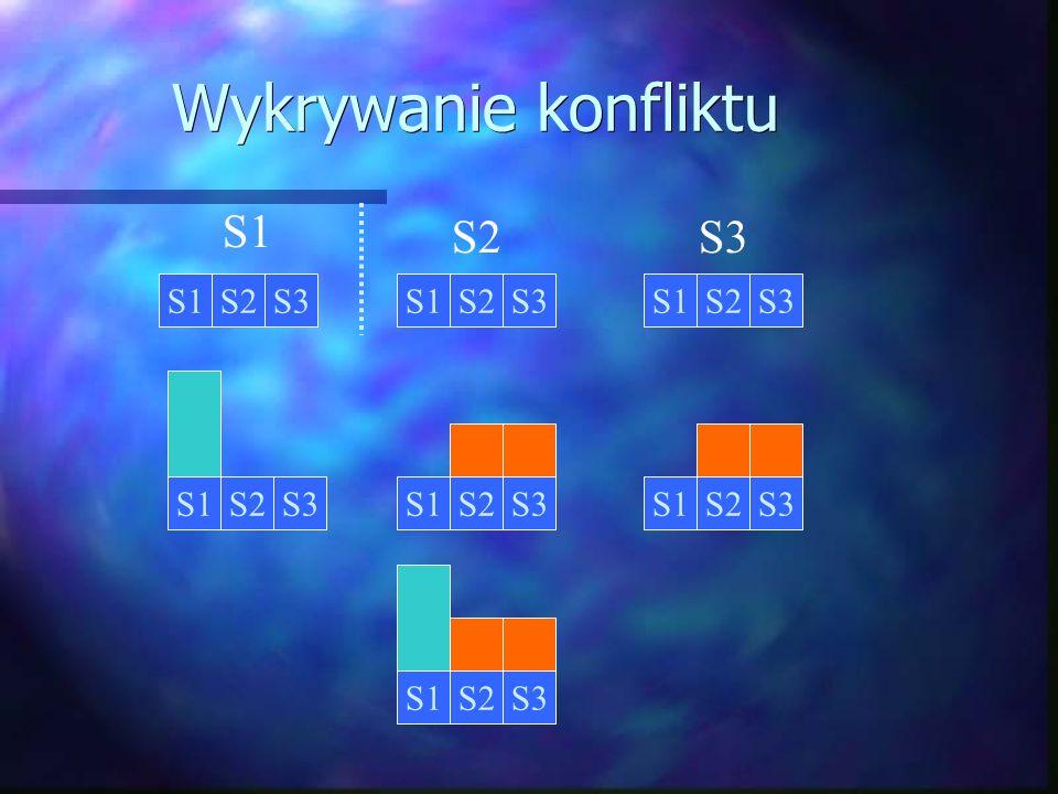 Wykrywanie konfliktu S1S2S3S1S2S3 S1 S2S3 S1S2S3 S1S2S3 S1S2S3S1S2S3S1S2S3
