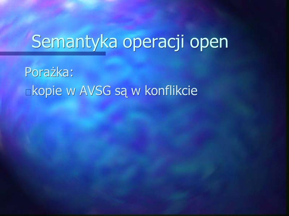 Semantyka operacji open Porażka: kopie w AVSG są w konflikcie kopie w AVSG są w konflikcie