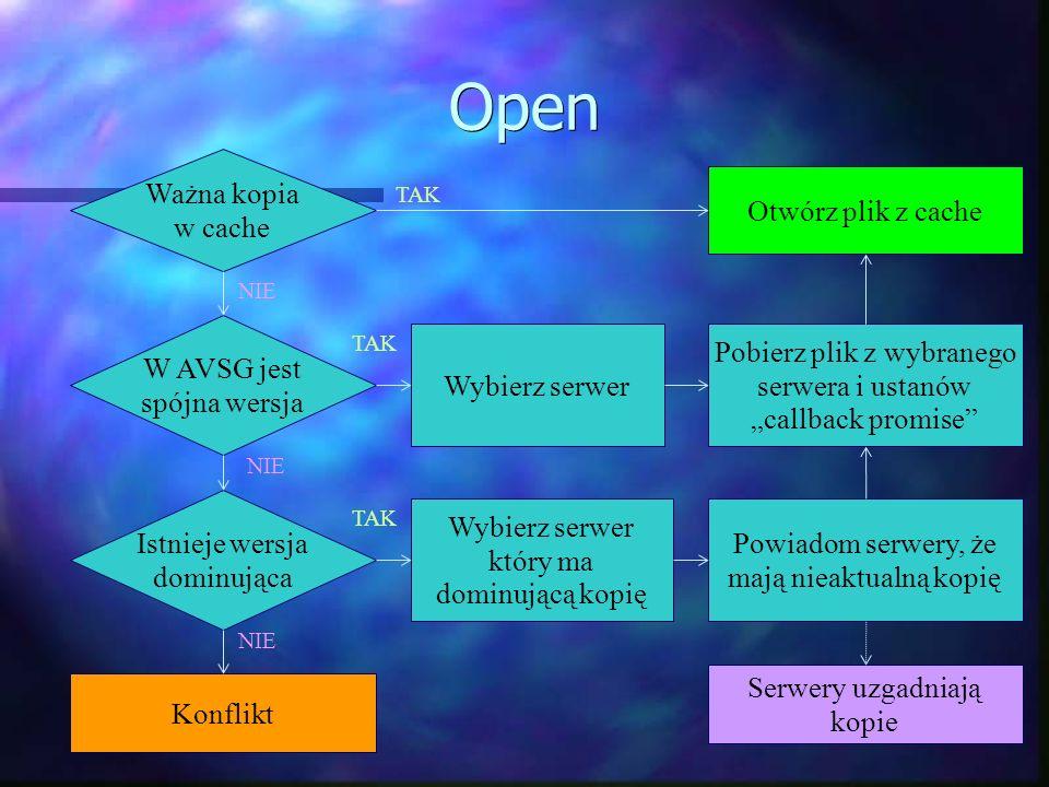"""Open Ważna kopia w cache W AVSG jest spójna wersja Istnieje wersja dominująca Pobierz plik z wybranego serwera i ustanów """"callback promise Otwórz plik z cache Wybierz serwer który ma dominującą kopię Wybierz serwer Powiadom serwery, że mają nieaktualną kopię Konflikt Serwery uzgadniają kopie TAK NIE"""