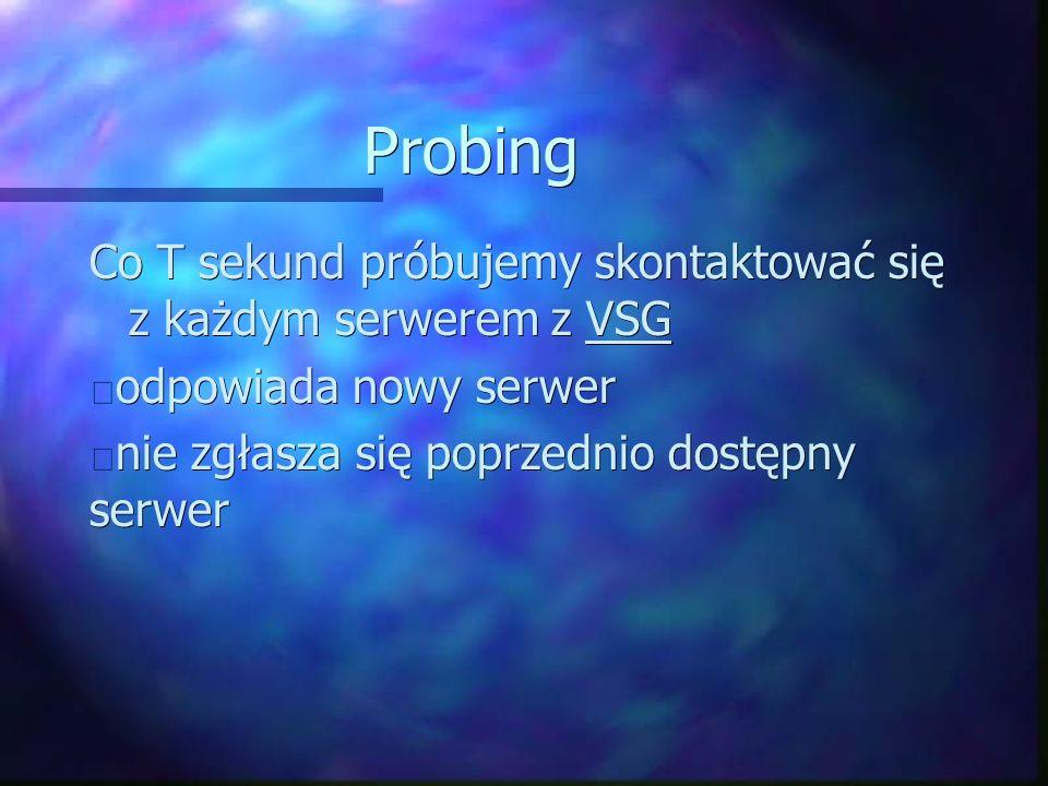 Probing Co T sekund próbujemy skontaktować się z każdym serwerem z VSG odpowiada nowy serwer odpowiada nowy serwer nie zgłasza się poprzednio dostępny serwer nie zgłasza się poprzednio dostępny serwer