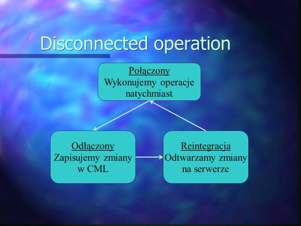Disconnected operation Połączony Wykonujemy operacje natychmiast Odłączony Zapisujemy zmiany w CML Reintegracja Odtwarzamy zmiany na serwerze