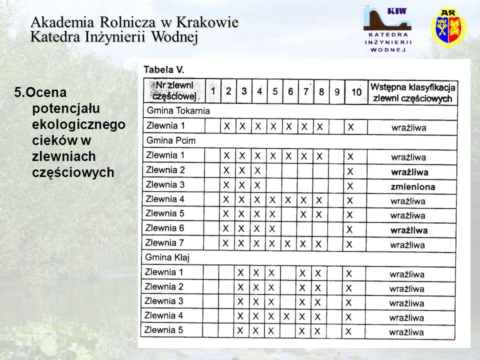 Akademia Rolnicza w Krakowie Katedra Inżynierii Wodnej 5.Ocena potencjału ekologicznego cieków w zlewniach częściowych