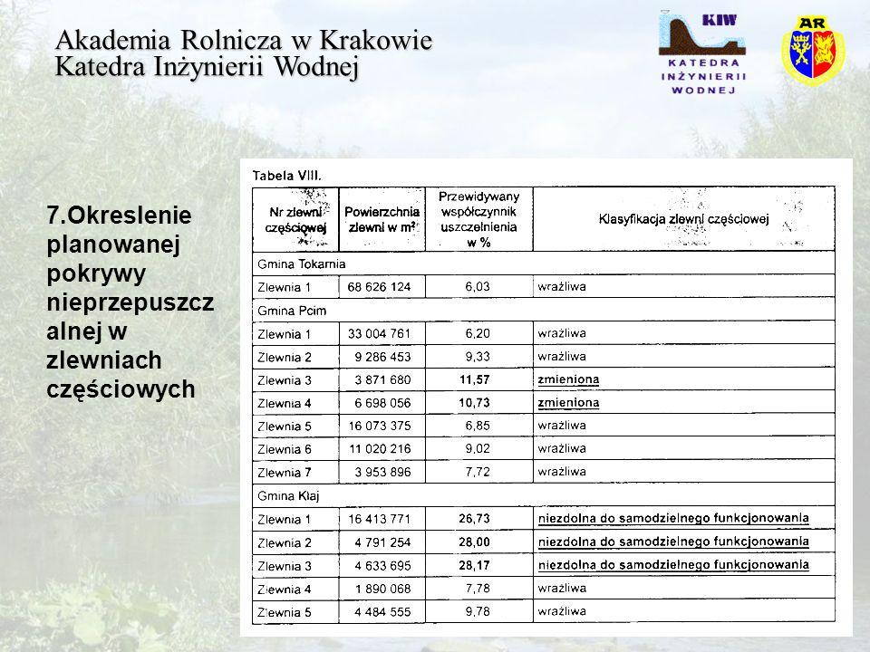Akademia Rolnicza w Krakowie Katedra Inżynierii Wodnej 7.Okreslenie planowanej pokrywy nieprzepuszcz alnej w zlewniach częściowych