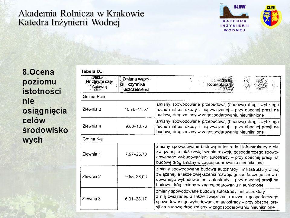 Akademia Rolnicza w Krakowie Katedra Inżynierii Wodnej 8.Ocena poziomu istotności nie osiągnięcia celów środowisko wych