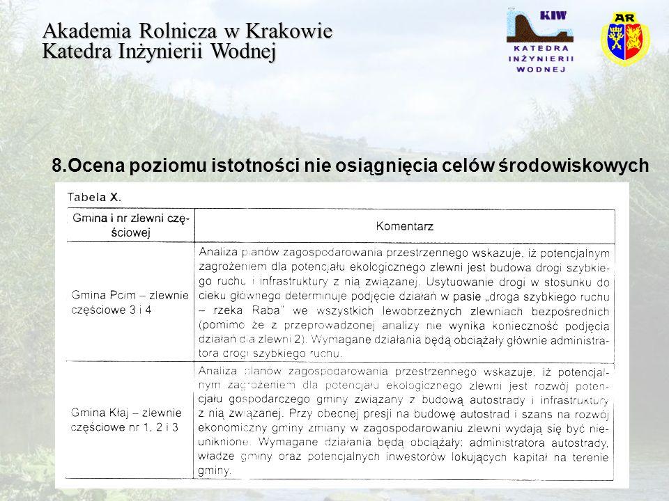 Akademia Rolnicza w Krakowie Katedra Inżynierii Wodnej 8.Ocena poziomu istotności nie osiągnięcia celów środowiskowych