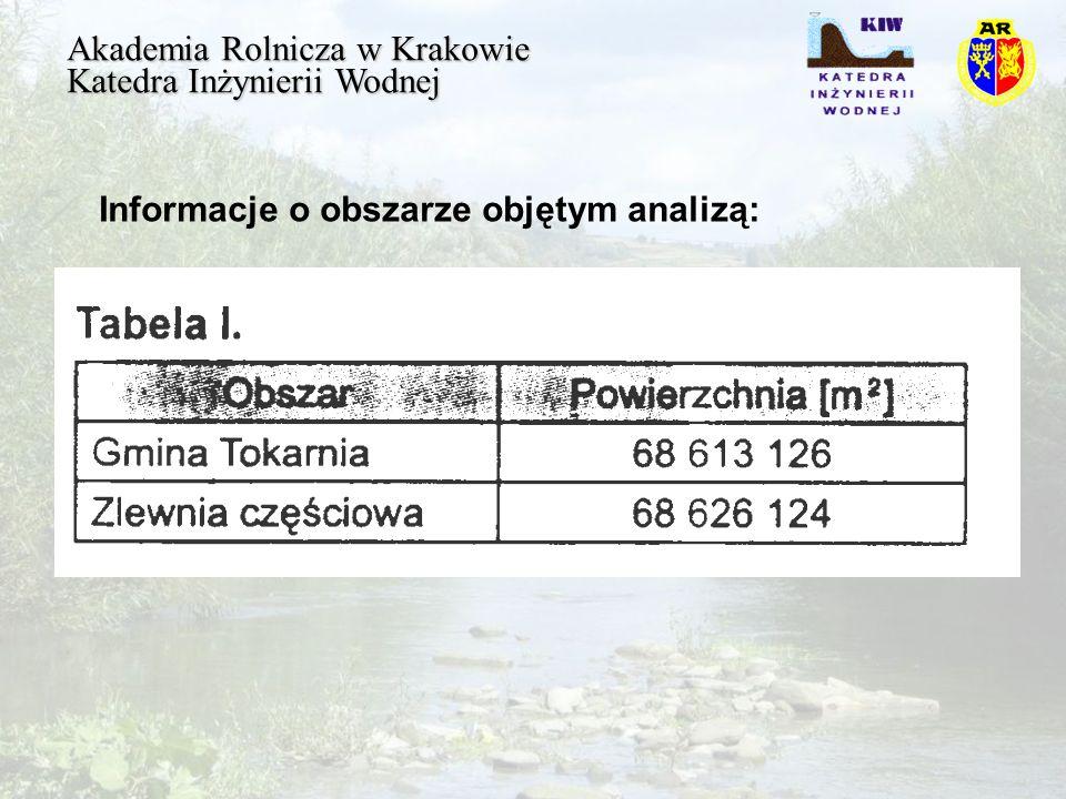 Akademia Rolnicza w Krakowie Katedra Inżynierii Wodnej 6.ocena przyrodniczej jakości zlewni
