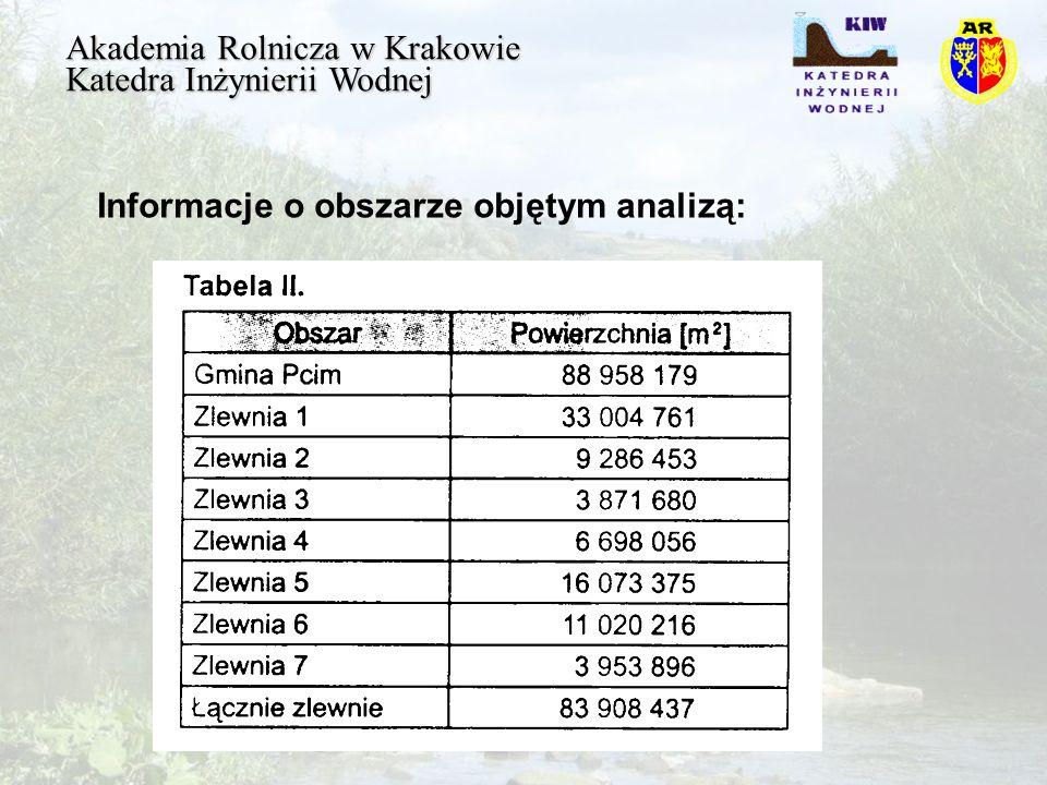 Akademia Rolnicza w Krakowie Katedra Inżynierii Wodnej 6.ocena przyrodniczej jakości zlewni Kryteria; - Występowanie na terenie zlewni rzadkich populacji roślin i zwierząt - Występowanie terenów podmokłych - Występowanie terenów chronionych - Występowanie naturalnych terenów zalewowych - Występowanie obszarów zalesionych - Występowanie własności publicznej - Występowanie korytarzy ekologicznych - Brak barier dla migracji zwierząt - Prowadzenie rolnictwa ekstensywnego - Prowadzenie prawidłowej gospodarki wodnej