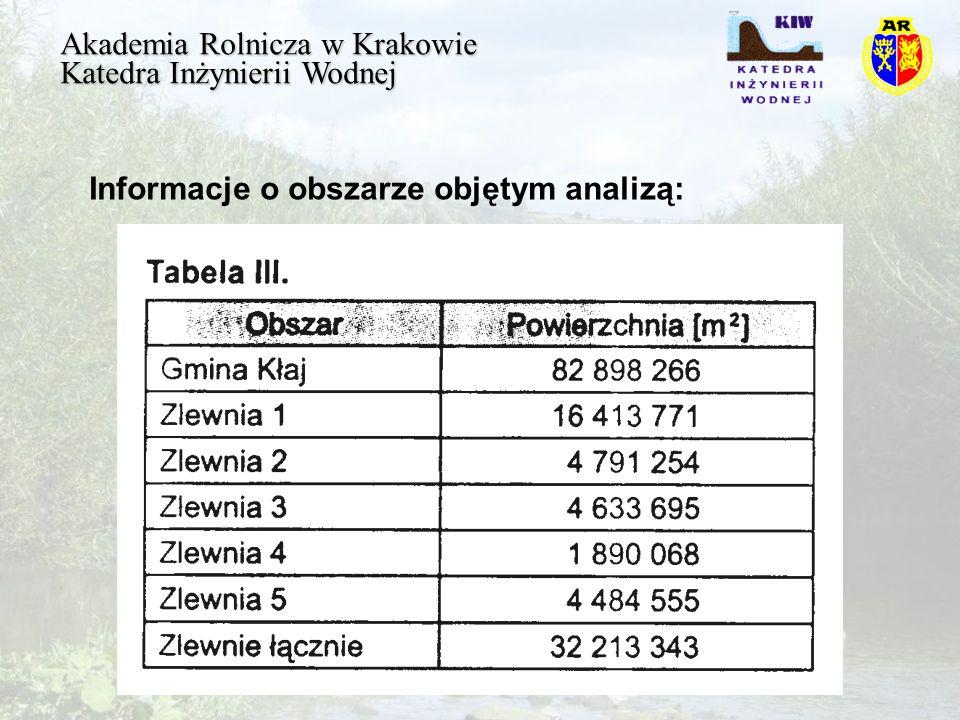 Akademia Rolnicza w Krakowie Katedra Inżynierii Wodnej Posumowanie – klasyfikacja zlewni częściowych