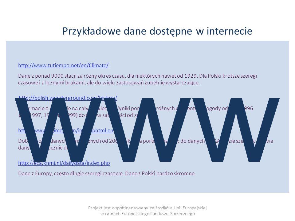 Projekt jest współfinansowany ze środków Unii Europejskiej w ramach Europejskiego Funduszu Społecznego Przykładowe dane dostępne w internecie http://polish.wunderground.com/history/ Informacje o pogodzie na całym świecie.