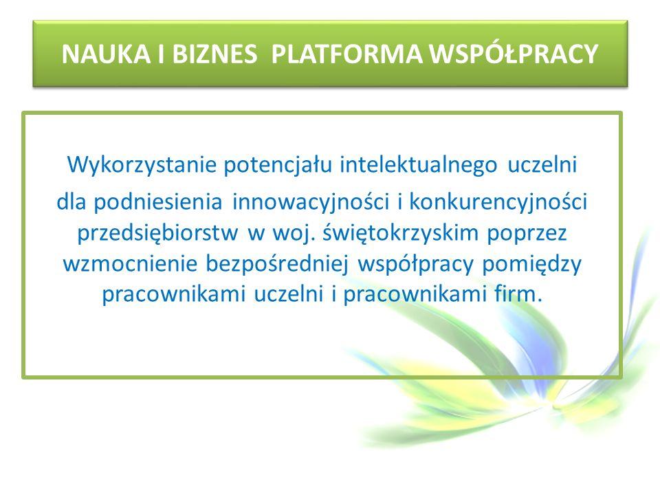 Wykorzystanie potencjału intelektualnego uczelni dla podniesienia innowacyjności i konkurencyjności przedsiębiorstw w woj.