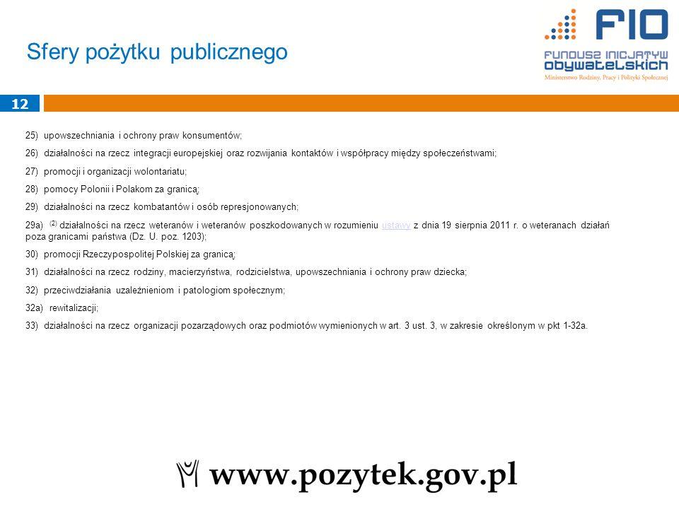 Sfery pożytku publicznego 25) upowszechniania i ochrony praw konsumentów; 26) działalności na rzecz integracji europejskiej oraz rozwijania kontaktów i współpracy między społeczeństwami; 27) promocji i organizacji wolontariatu; 28) pomocy Polonii i Polakom za granicą; 29) działalności na rzecz kombatantów i osób represjonowanych; 29a) (2) działalności na rzecz weteranów i weteranów poszkodowanych w rozumieniu ustawy z dnia 19 sierpnia 2011 r.