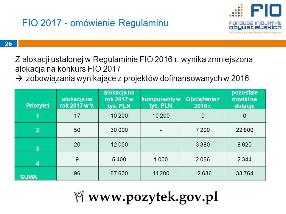 26 Z alokacji ustalonej w Regulaminie FIO 2016 r.