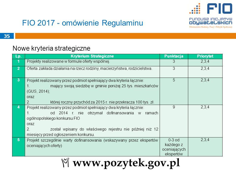 35 Nowe kryteria strategiczne FIO 2017 - omówienie Regulaminu Lp.Kryterium StrategicznePunktacjaPriorytet 1Projekty realizowane w formule oferty wspólnej.32,3,4 2Oferta zakłada działania na rzecz rodziny, macierzyństwa, rodzicielstwa.32,3,4 3 Projekt realizowany przez podmiot spełniający dwa kryteria łącznie: 1.mający swoją siedzibę w gminie poniżej 25 tys.