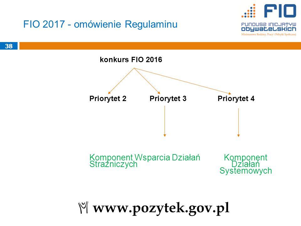 38 konkurs FIO 2016 Priorytet 2 Priorytet 3Priorytet 4 Komponent Wsparcia Działań Strażniczych Komponent Działań Systemowych FIO 2017 - omówienie Regulaminu