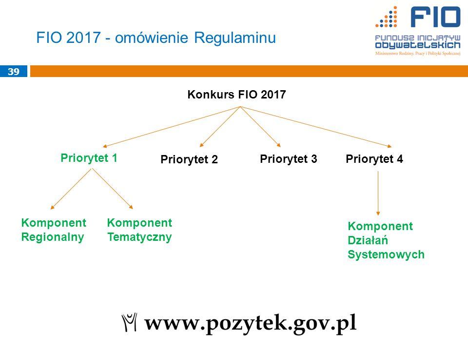 Konkurs FIO 2017 39 FIO 2017 - omówienie Regulaminu Priorytet 1 Priorytet 2 Priorytet 3 Priorytet 4 Komponent Regionalny Komponent Tematyczny Komponent Działań Systemowych