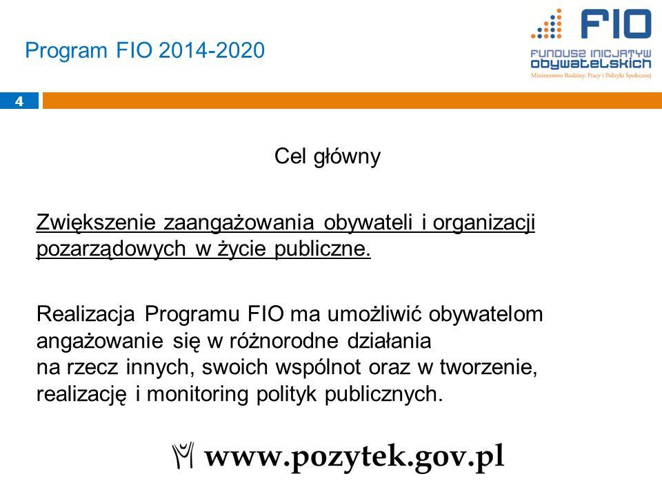 4 Cel główny Zwiększenie zaangażowania obywateli i organizacji pozarządowych w życie publiczne.