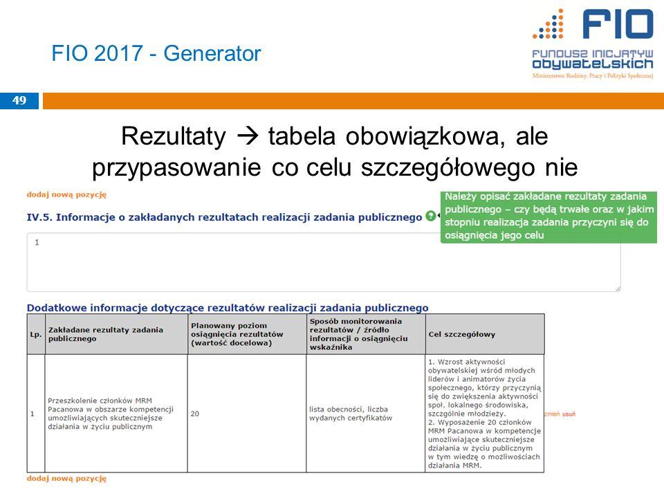FIO 2017 - Generator Rezultaty  tabela obowiązkowa, ale przypasowanie co celu szczegółowego nie 49