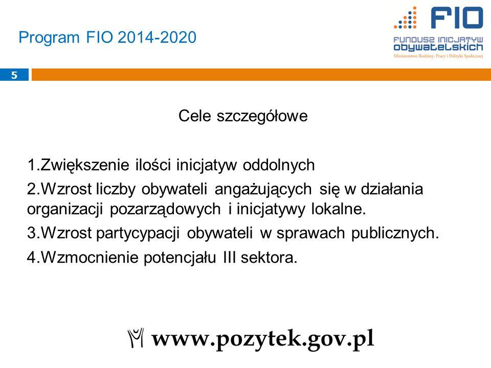 Program FIO 2014-2020 5 Cele szczegółowe 1.Zwiększenie ilości inicjatyw oddolnych 2.Wzrost liczby obywateli angażujących się w działania organizacji pozarządowych i inicjatywy lokalne.