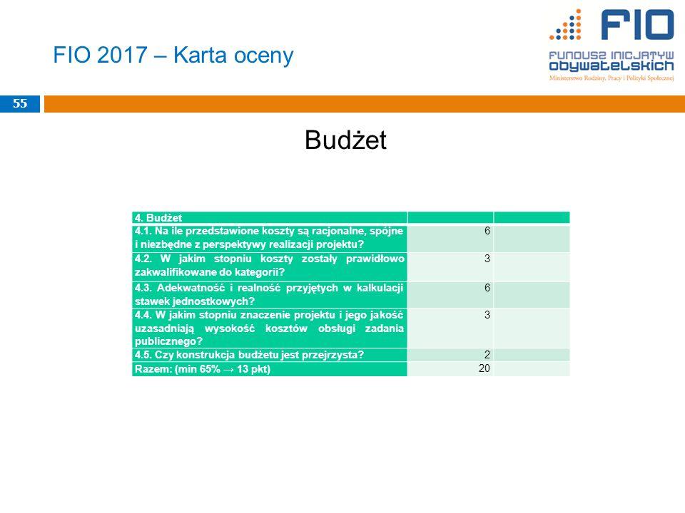 FIO 2017 – Karta oceny Budżet 55 4. Budżet 4.1.