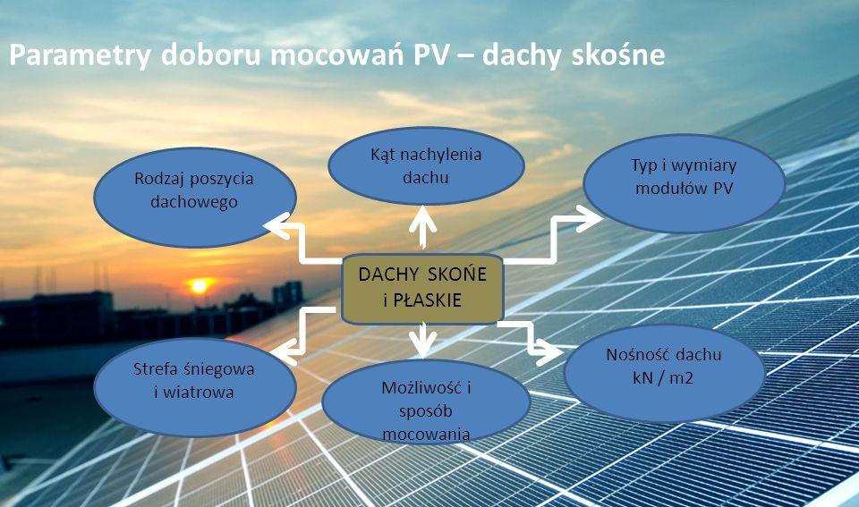 2016-09-19 Parametry doboru mocowań PV – dachy skośne DACHY SKOŃE i PŁASKIE Typ i wymiary modułów PV Nośność dachu kN / m2 Strefa śniegowa i wiatrowa Rodzaj poszycia dachowego Kąt nachylenia dachu Możliwość i sposób mocowania