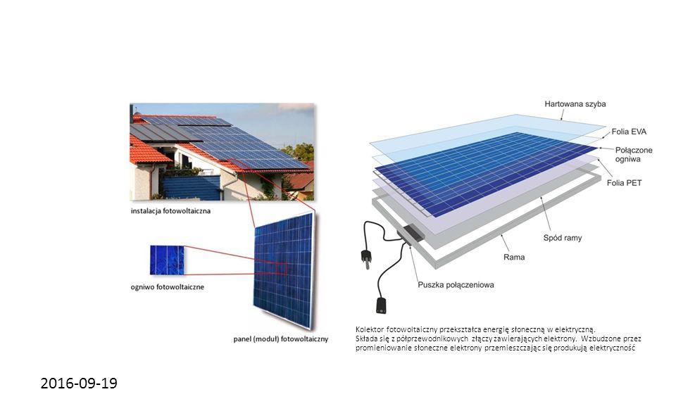 FOTOWOLTAIKA – ZASADY DZIAŁANIA – BUDOWA PANELU Kolektor fotowoltaiczny przekształca energię słoneczną w elektryczną.