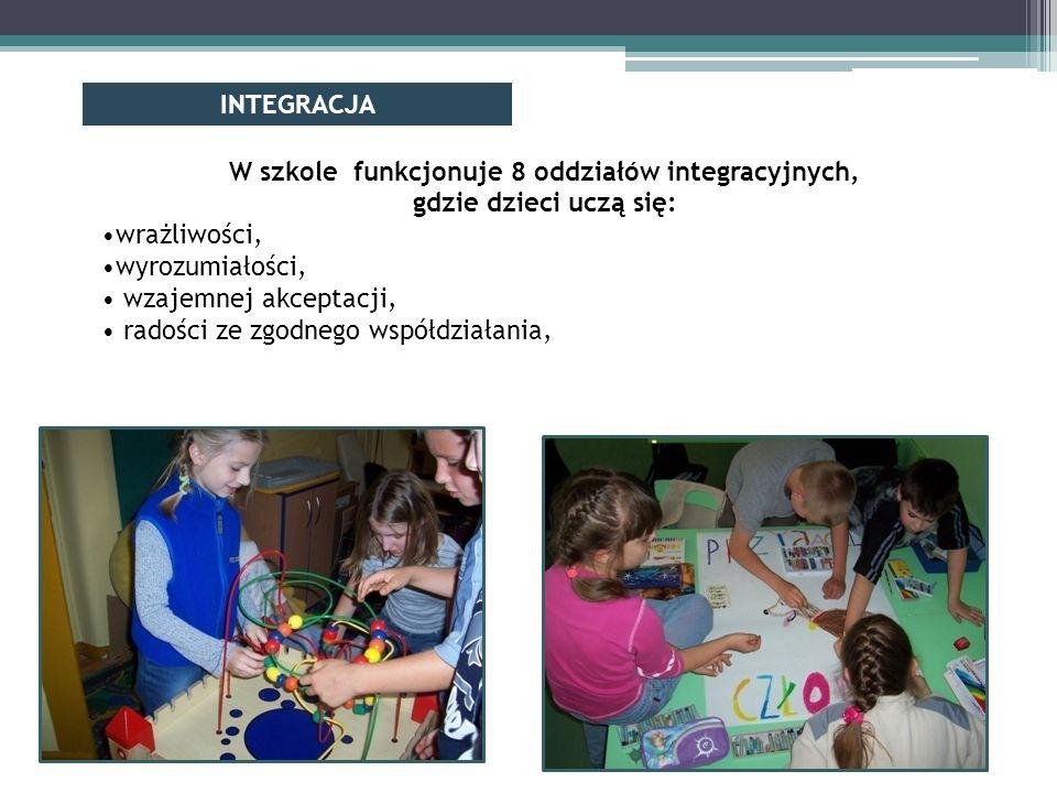 W szkole funkcjonuje 8 oddziałów integracyjnych, gdzie dzieci uczą się: wrażliwości, wyrozumiałości, wzajemnej akceptacji, radości ze zgodnego współdziałania, INTEGRACJA