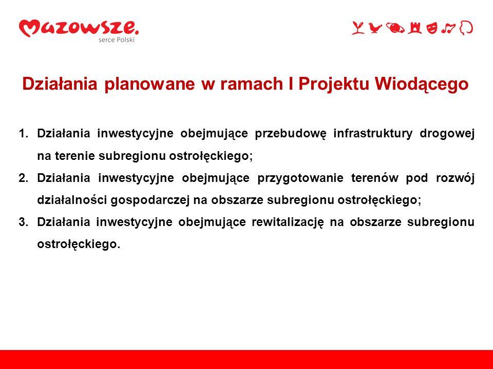Działania planowane w ramach I Projektu Wiodącego 1.Działania inwestycyjne obejmujące przebudowę infrastruktury drogowej na terenie subregionu ostrołę
