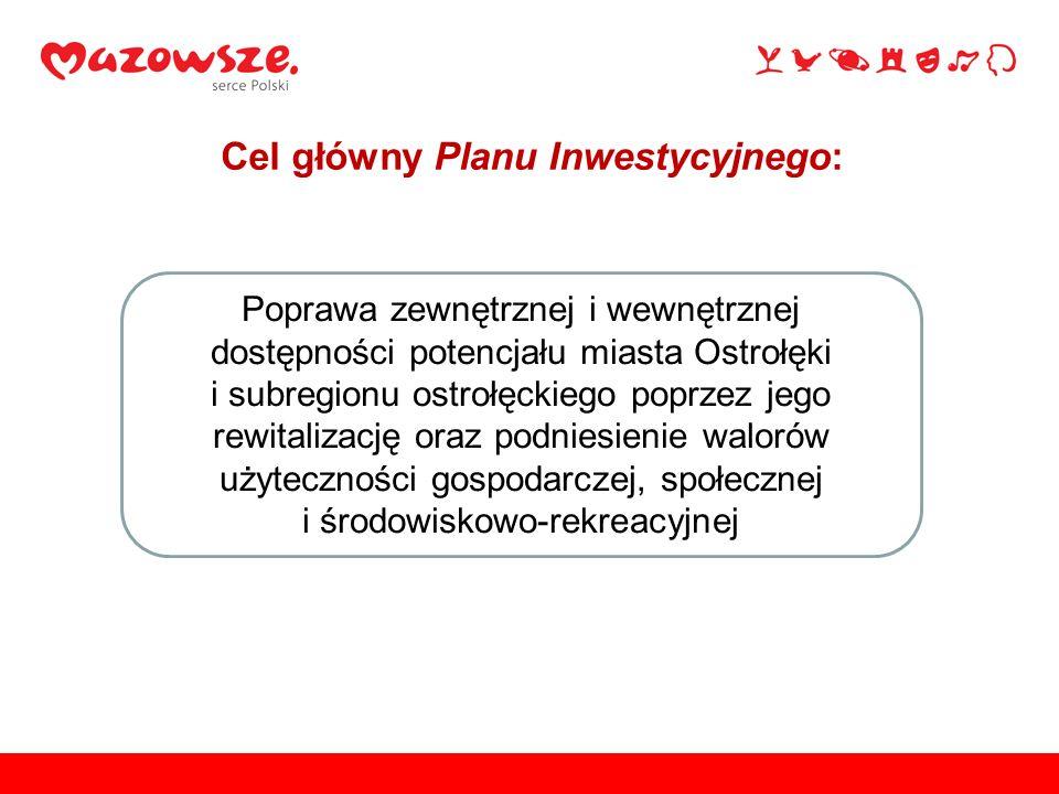 Poprawa zewnętrznej i wewnętrznej dostępności potencjału miasta Ostrołęki i subregionu ostrołęckiego poprzez jego rewitalizację oraz podniesienie walo