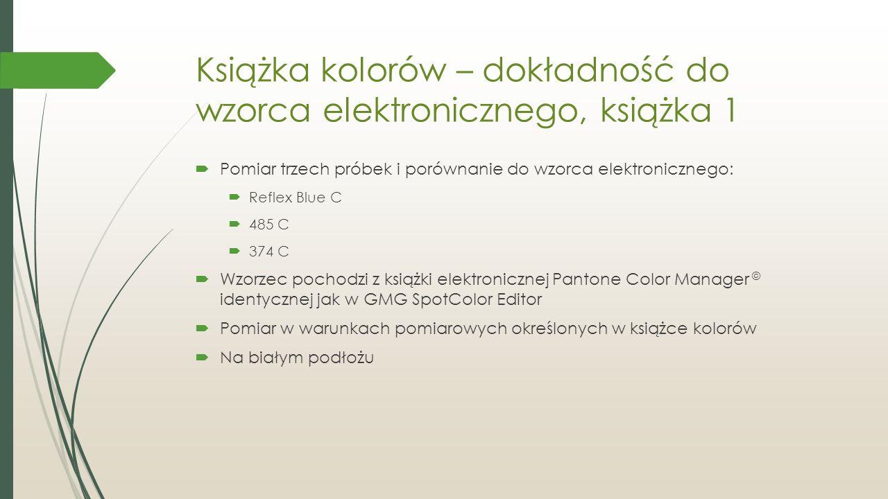 Książka kolorów – dokładność do wzorca elektronicznego, książka 1  Pomiar trzech próbek i porównanie do wzorca elektronicznego:  Reflex Blue C  485 C  374 C  Wzorzec pochodzi z książki elektronicznej Pantone Color Manager © identycznej jak w GMG SpotColor Editor  Pomiar w warunkach pomiarowych określonych w książce kolorów  Na białym podłożu