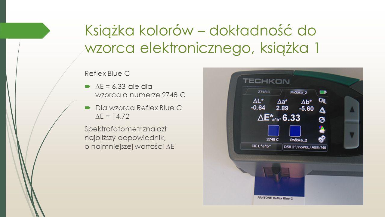 Książka kolorów – dokładność do wzorca elektronicznego, książka 1 Reflex Blue C  ∆E = 6.33 ale dla wzorca o numerze 2748 C  Dla wzorca Reflex Blue C ∆E = 14,72 Spektrofotometr znalazł najbliższy odpowiednik, o najmniejszej wartości ∆E
