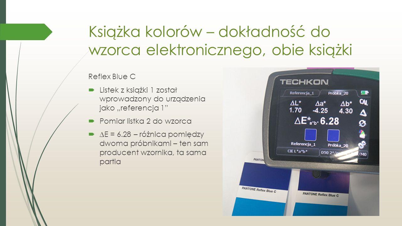 """Książka kolorów – dokładność do wzorca elektronicznego, obie książki Reflex Blue C  Listek z książki 1 został wprowadzony do urządzenia jako """"referencja 1  Pomiar listka 2 do wzorca  ∆E = 6.28 – różnica pomiędzy dwoma próbnikami – ten sam producent wzornika, ta sama partia"""