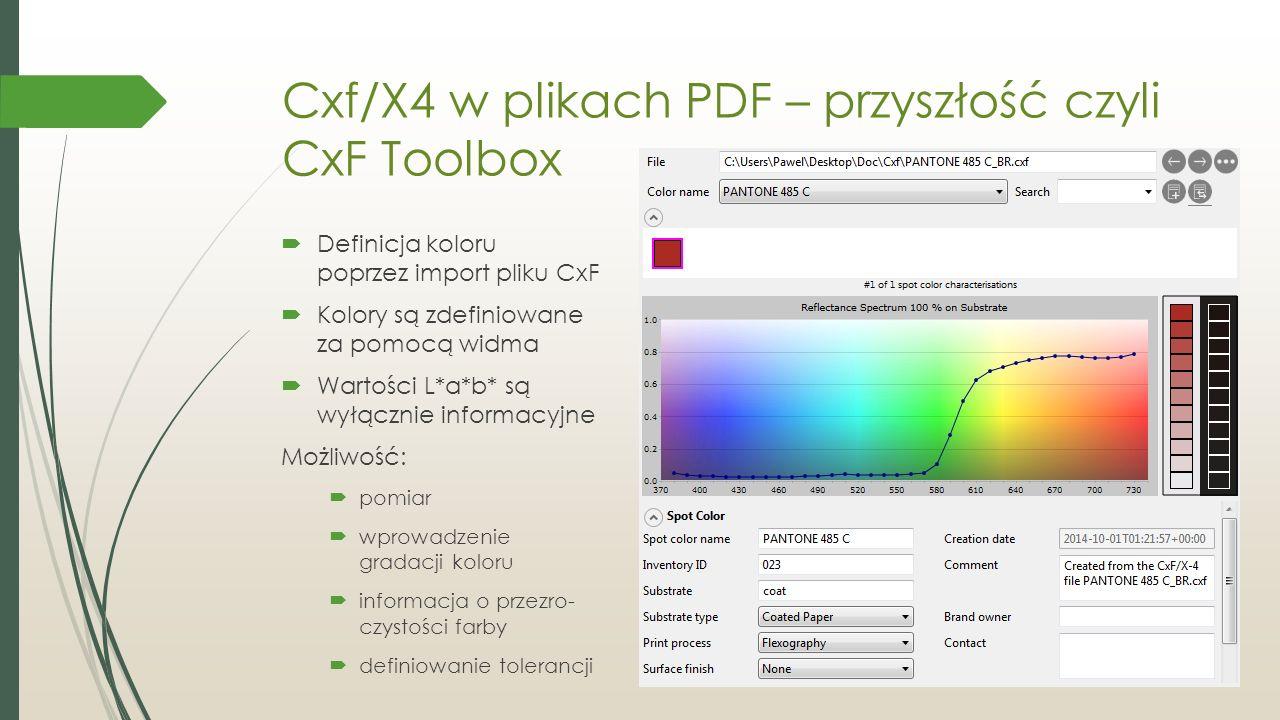 Cxf/X4 w plikach PDF – przyszłość czyli CxF Toolbox  Definicja koloru poprzez import pliku CxF  Kolory są zdefiniowane za pomocą widma  Wartości L*a*b* są wyłącznie informacyjne Możliwość:  pomiar  wprowadzenie gradacji koloru  informacja o przezro- czystości farby  definiowanie tolerancji