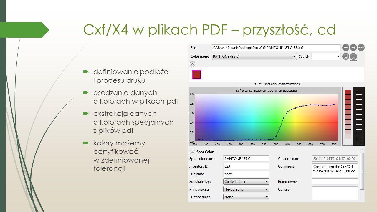 Cxf/X4 w plikach PDF – przyszłość, cd  definiowanie podłoża i procesu druku  osadzanie danych o kolorach w plikach pdf  ekstrakcja danych o kolorach specjalnych z plików pdf  kolory możemy certyfikować w zdefiniowanej tolerancji